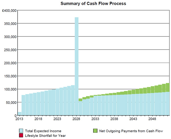 Cashflow_2